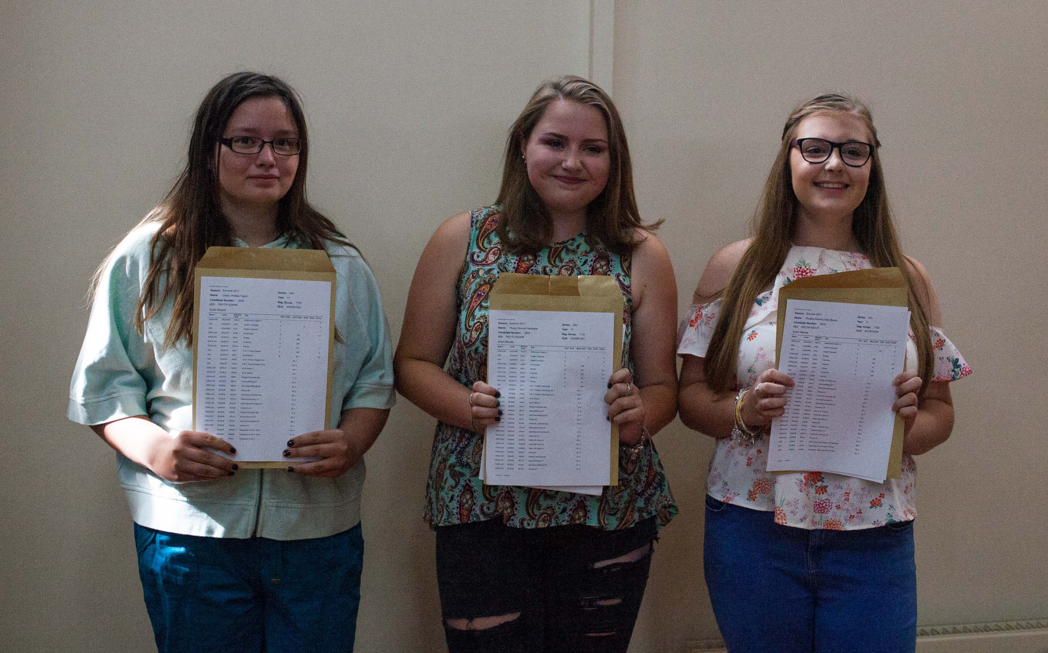 The Ramsey Academy are delighted to celebrate another year of excellent results.
