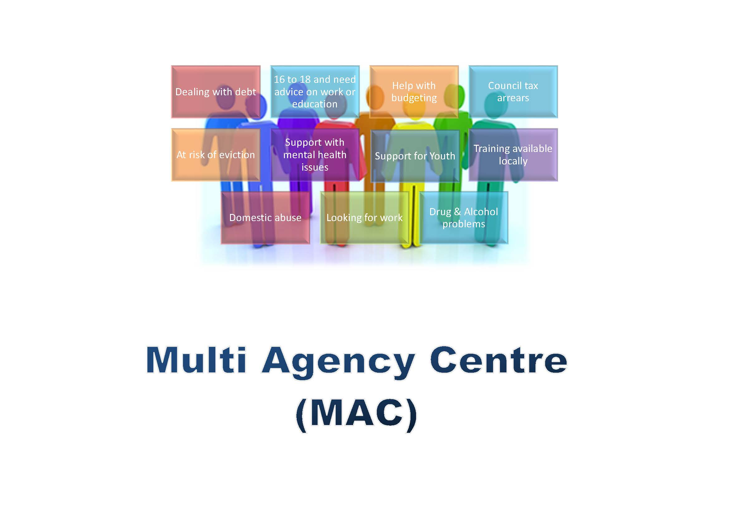 Multi Agency Centre